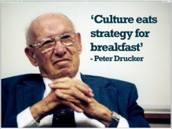 Culture eats strategy for breakfast – Peter Drucker